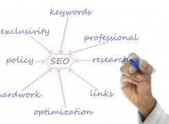 Benefits of Professional SEO Services on Small Business